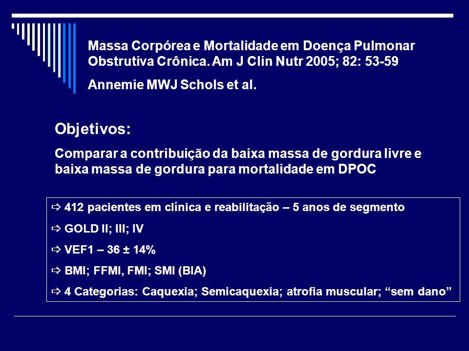Massa Corpórea e Mortalidade em Doença Pulmonar Obstrutiva Crônica. Am J Clin Nutr 2005; 82: 53-59 Annemie MWJ Schols et al. Objetivos: Comparar a con