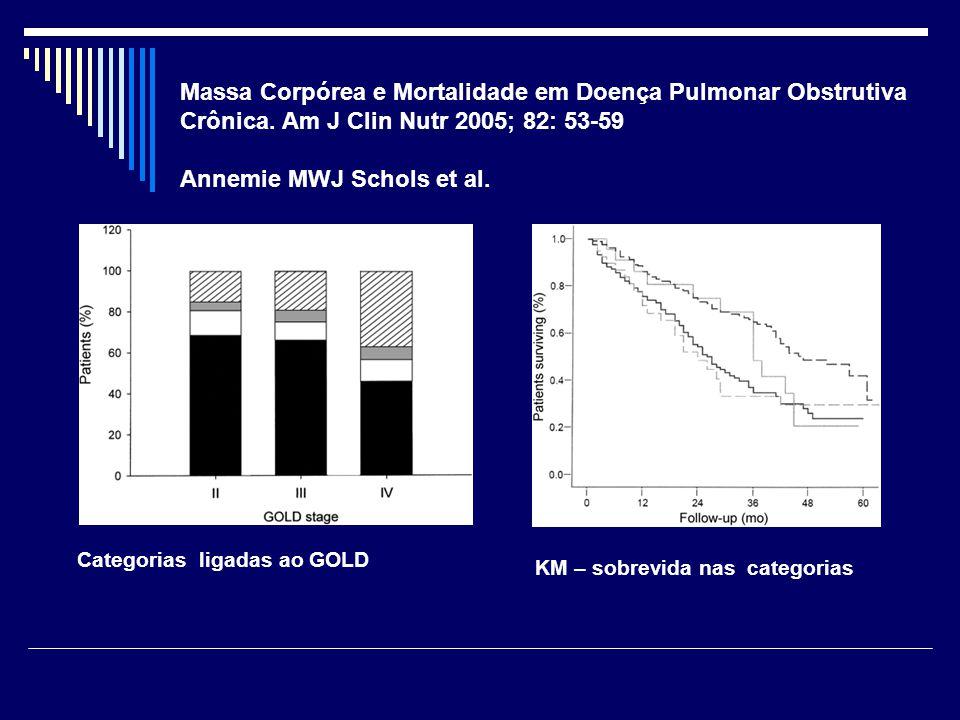 Massa Corpórea e Mortalidade em Doença Pulmonar Obstrutiva Crônica. Am J Clin Nutr 2005; 82: 53-59 Annemie MWJ Schols et al. Categorias ligadas ao GOL