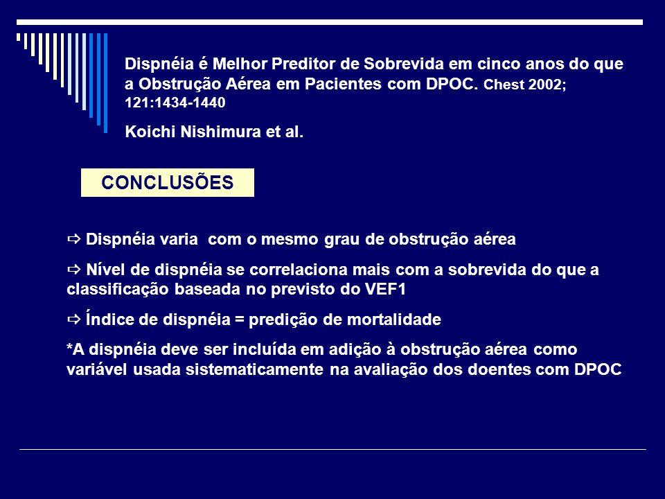 Dispnéia é Melhor Preditor de Sobrevida em cinco anos do que a Obstrução Aérea em Pacientes com DPOC. Chest 2002; 121:1434-1440 Koichi Nishimura et al
