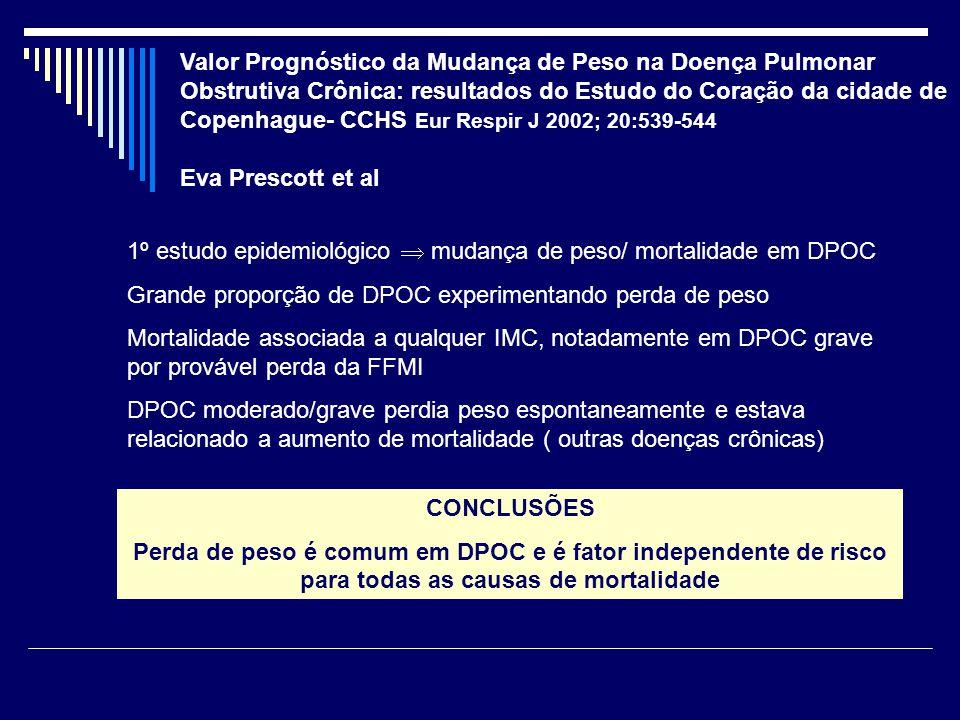 Valor Prognóstico da Mudança de Peso na Doença Pulmonar Obstrutiva Crônica: resultados do Estudo do Coração da cidade de Copenhague- CCHS Eur Respir J