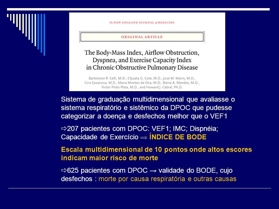 Sistema de graduação multidimensional que avaliasse o sistema respiratório e sistêmico da DPOC que pudesse categorizar a doença e desfechos melhor que