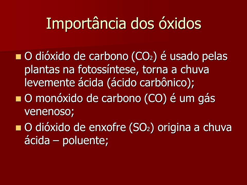 Importância dos óxidos O dióxido de carbono (CO 2 ) é usado pelas plantas na fotossíntese, torna a chuva levemente ácida (ácido carbônico); O dióxido