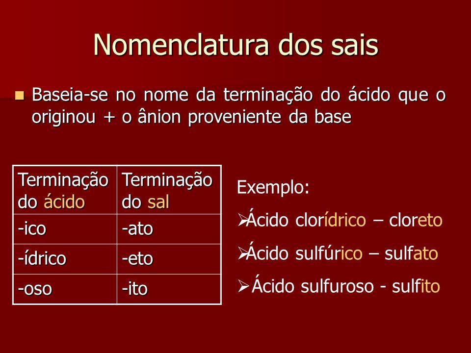 Nomenclatura dos sais Baseia-se no nome da terminação do ácido que o originou + o ânion proveniente da base Baseia-se no nome da terminação do ácido q