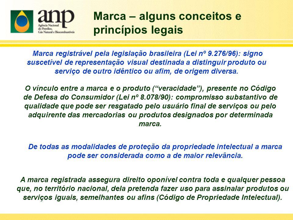 Marca registrável pela legislação brasileira (Lei nº 9.276/96): signo suscetível de representação visual destinada a distinguir produto ou serviço de