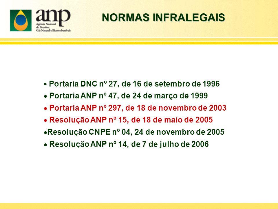 NORMAS INFRALEGAIS  Portaria DNC nº 27, de 16 de setembro de 1996  Portaria ANP nº 47, de 24 de março de 1999  Portaria ANP nº 297, de 18 de novemb