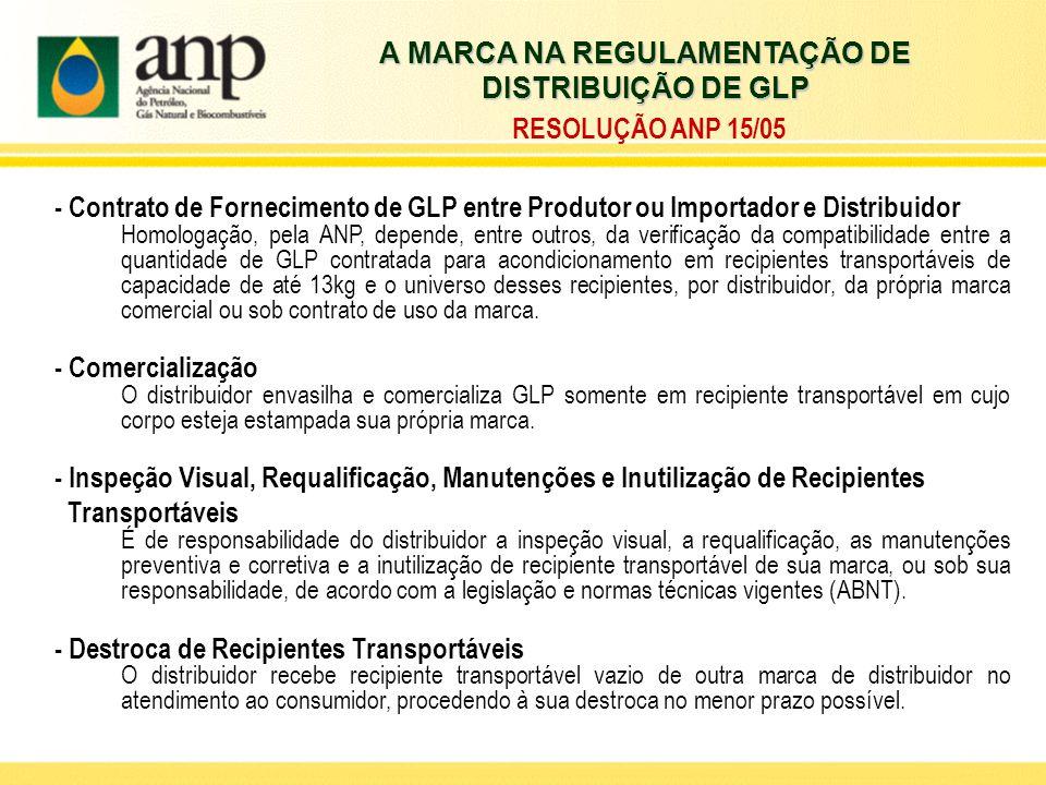RESOLUÇÃO ANP 15/05 - Contrato de Fornecimento de GLP entre Produtor ou Importador e Distribuidor Homologação, pela ANP, depende, entre outros, da ver