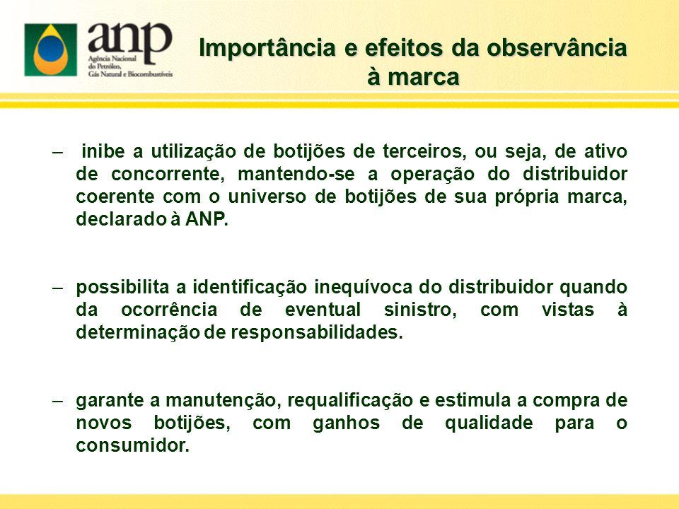 Importância e efeitos da observância à marca – inibe a utilização de botijões de terceiros, ou seja, de ativo de concorrente, mantendo-se a operação d