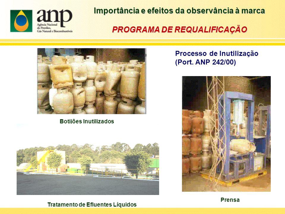 Prensa Tratamento de Efluentes Líquidos Botijões Inutilizados Processo de Inutilização (Port. ANP 242/00) Importância e efeitos da observância à marca