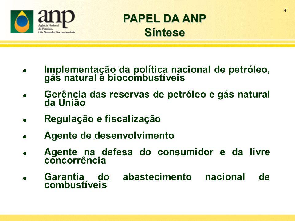 4 Implementação da política nacional de petróleo, gás natural e biocombustíveis Gerência das reservas de petróleo e gás natural da União Regulação e f