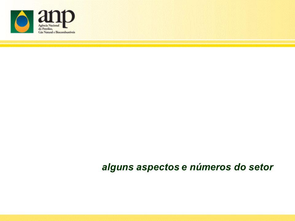 Concentração de Mercado, 2006 ÍNDICE DE GINI G = A/(A+B) Por definição, 0 ≤ G ≤ 1 ÍNDICE DE GINI EM 2006 G = 0,71 A B CLASSIFICAÇÃO