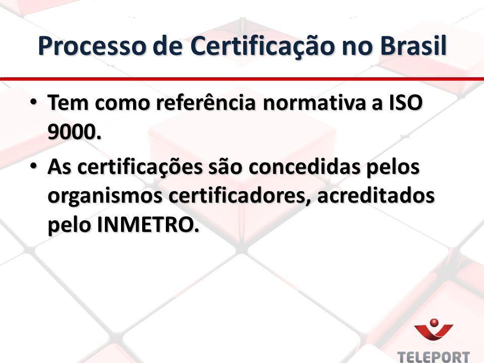 Processo de Certificação no Brasil Tem como referência normativa a ISO 9000.