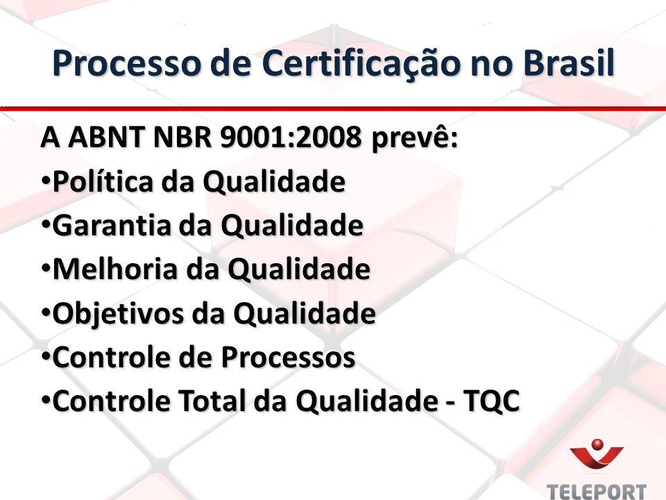 Processo de Certificação no Brasil A ABNT NBR 9001:2008 prevê: Política da Qualidade Política da Qualidade Garantia da Qualidade Garantia da Qualidade Melhoria da Qualidade Melhoria da Qualidade Objetivos da Qualidade Objetivos da Qualidade Controle de Processos Controle de Processos Controle Total da Qualidade - TQC Controle Total da Qualidade - TQC