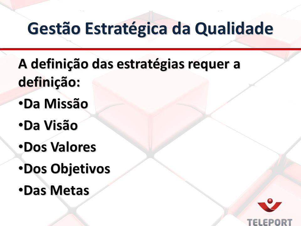 Gestão Estratégica da Qualidade A definição das estratégias requer a definição: Da Missão Da Missão Da Visão Da Visão Dos Valores Dos Valores Dos Objetivos Dos Objetivos Das Metas Das Metas