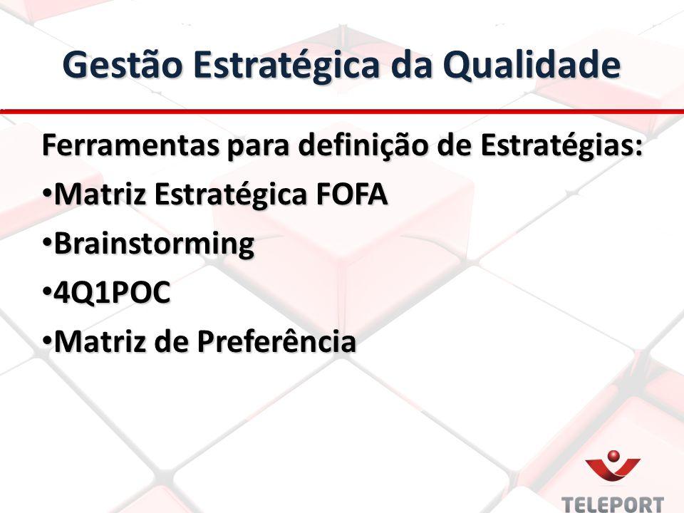 Gestão Estratégica da Qualidade Ferramentas para definição de Estratégias: Matriz Estratégica FOFA Matriz Estratégica FOFA Brainstorming Brainstorming 4Q1POC 4Q1POC Matriz de Preferência Matriz de Preferência