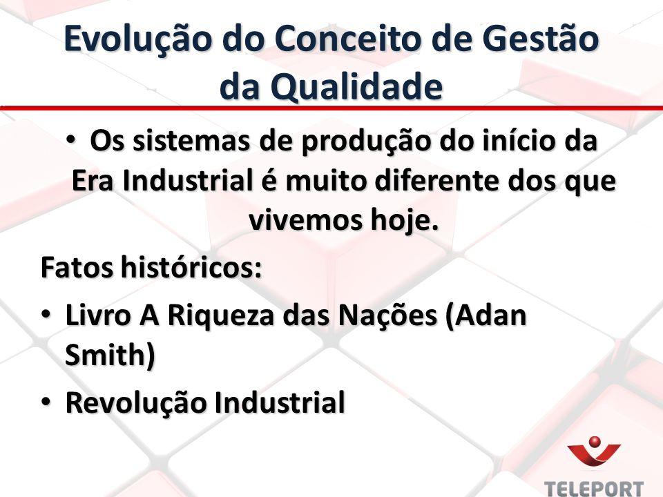 Evolução do Conceito de Gestão da Qualidade Os sistemas de produção do início da Era Industrial é muito diferente dos que vivemos hoje.