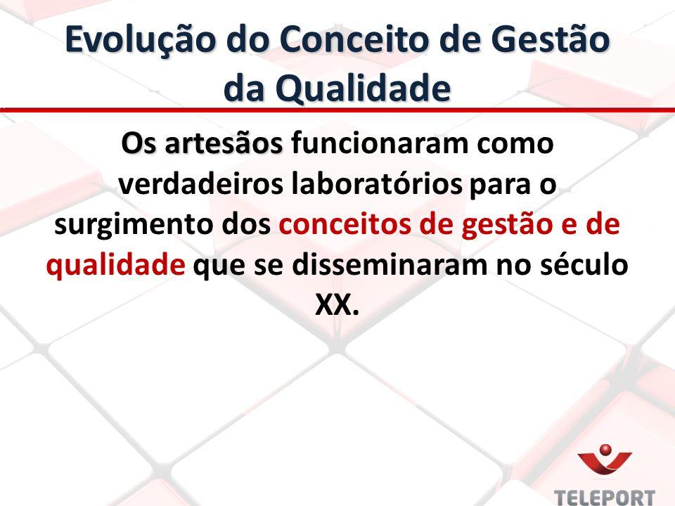 Evolução do Conceito de Gestão da Qualidade Os artesãos Os artesãos funcionaram como verdadeiros laboratórios para o surgimento dos conceitos de gestão e de qualidade que se disseminaram no século XX.