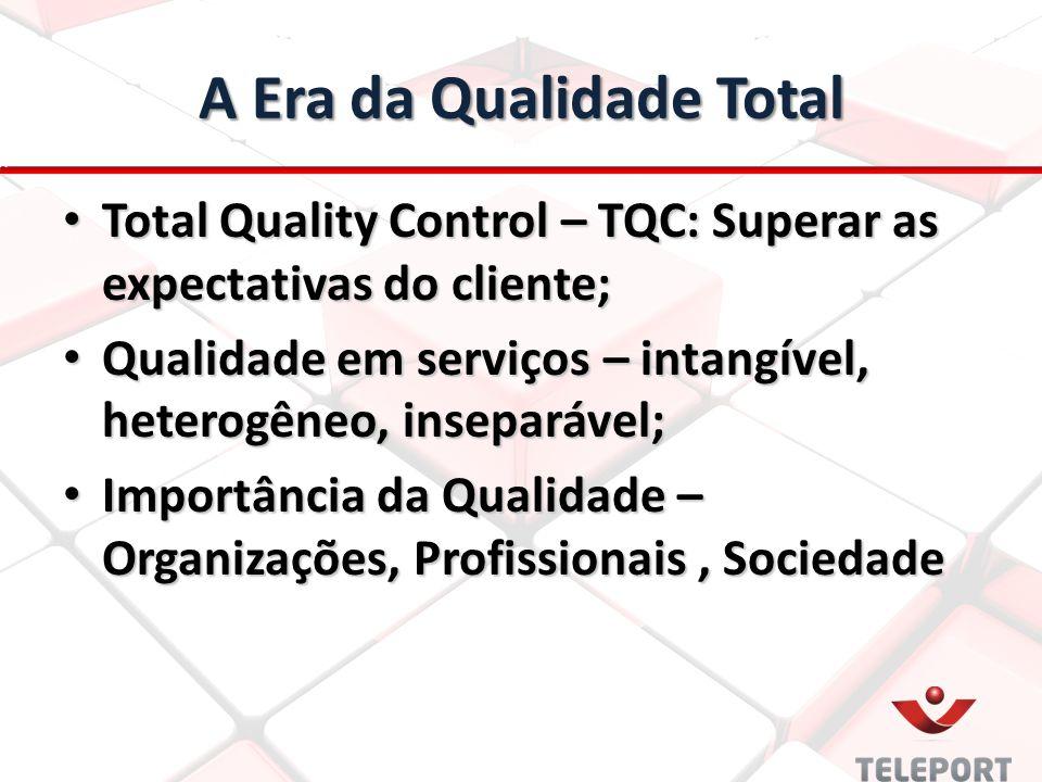 Gestão Estratégica da Qualidade A Qualidade envolve todos os processos operacionais e gerenciais e passa a ser responsabilidade de todos os que fazem parte das Organizações.