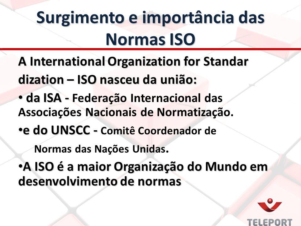 Surgimento e importância das Normas ISO A International Organization for Standar dization – ISO nasceu da união: da ISA - da ISA - Federação Internacional das Associações Nacionais de Normatização.