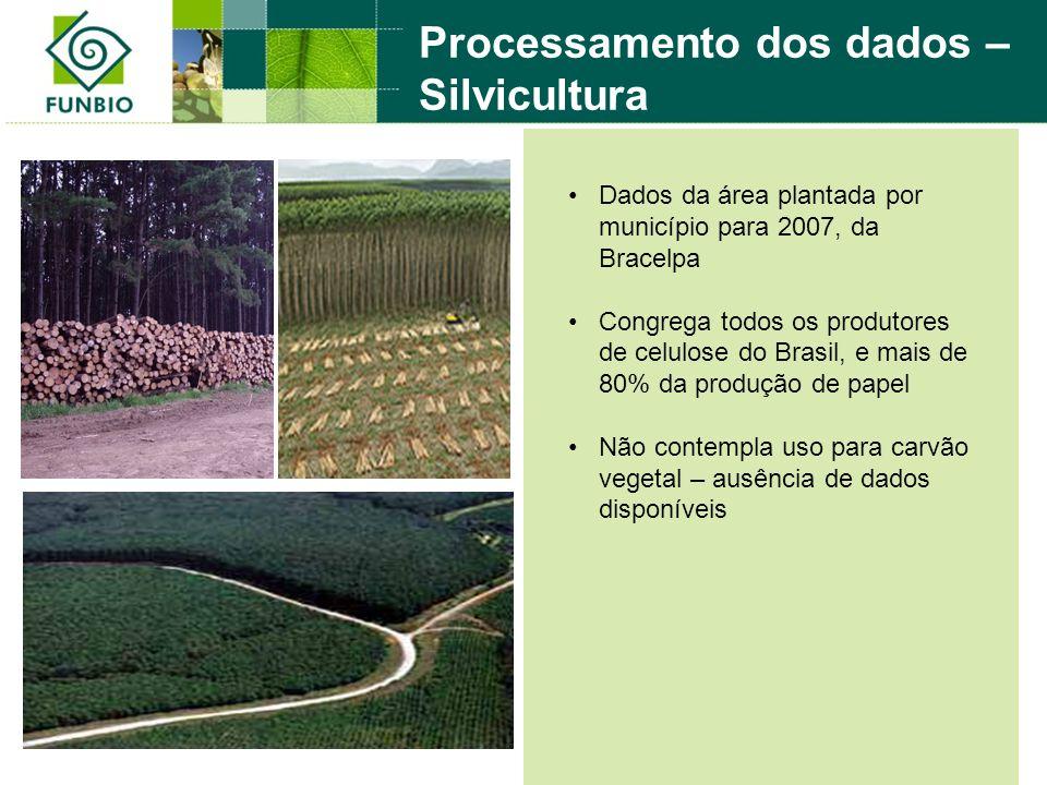 Processamento dos dados – Silvicultura Dados da área plantada por município para 2007, da Bracelpa Congrega todos os produtores de celulose do Brasil, e mais de 80% da produção de papel Não contempla uso para carvão vegetal – ausência de dados disponíveis