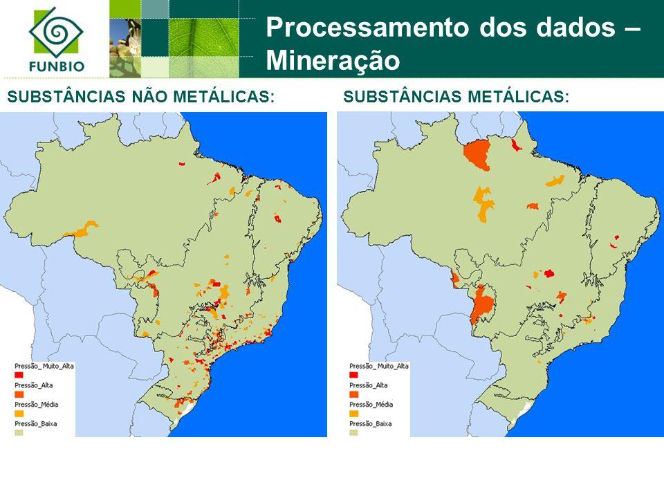 Processamento dos dados – Mineração SUBSTÂNCIAS NÃO METÁLICAS:SUBSTÂNCIAS METÁLICAS: