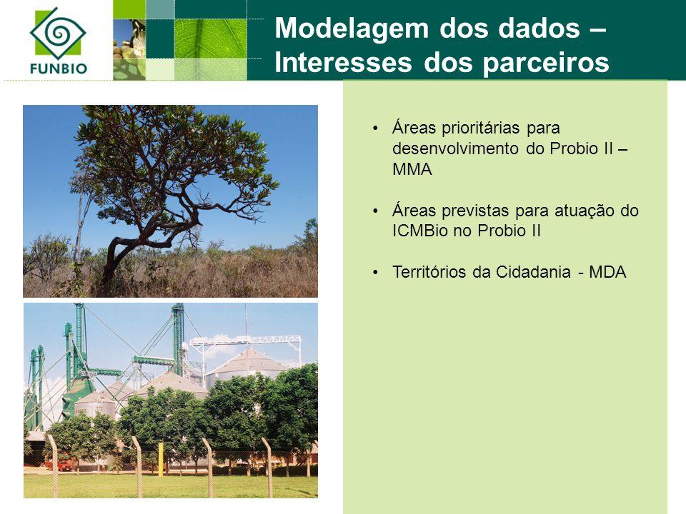 Áreas prioritárias para desenvolvimento do Probio II – MMA Áreas previstas para atuação do ICMBio no Probio II Territórios da Cidadania - MDA Modelagem dos dados – Interesses dos parceiros