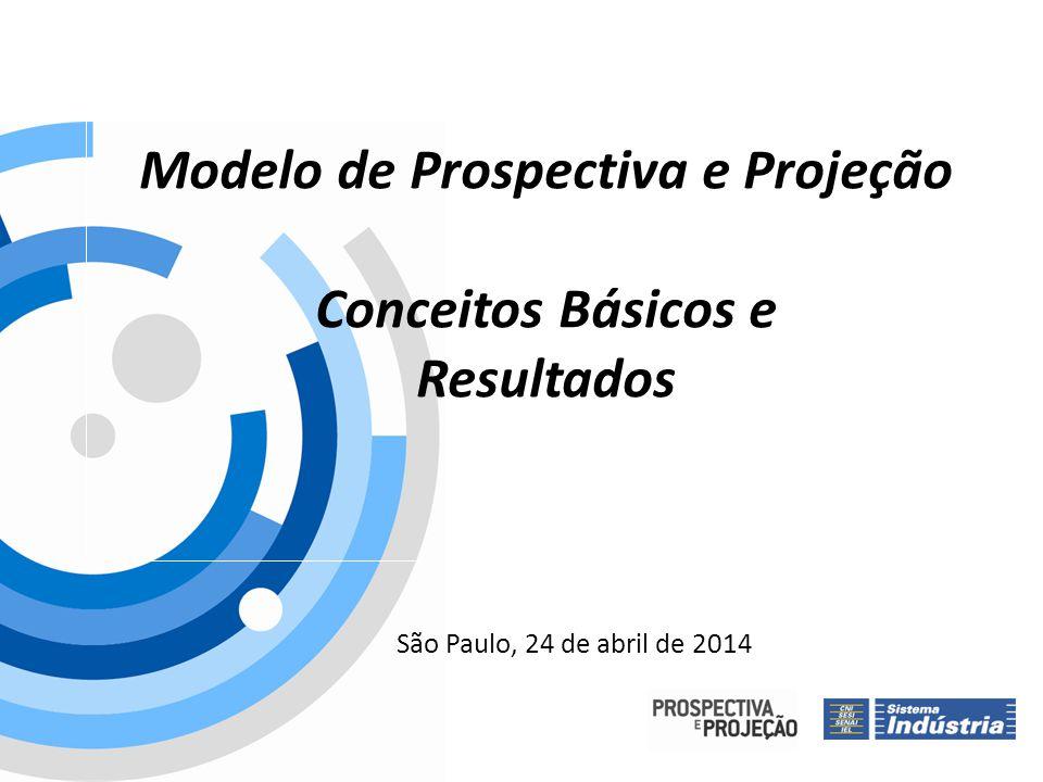 São Paulo, 24 de abril de 2014 Modelo de Prospectiva e Projeção Conceitos Básicos e Resultados