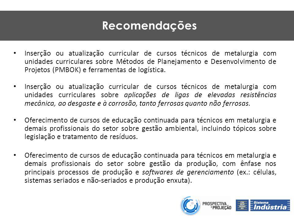 Transferência do Modelo 2013 Número de países usuários do Modelo de Prospectiva e Projeção – 8 (El Salvador, Panamá, República Dominicana, Costa Rica, Guatemala, Nicarágua, Honduras).