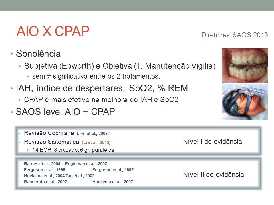 AIO X CPAP S onolência Subjetiva (Epworth) e Objetiva (T. Manutenção Vigília) sem ≠ significativa entre os 2 tratamentos. IAH, índice de despertares,