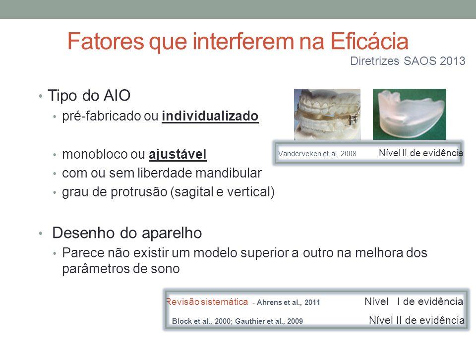 Fatores que interferem na Eficácia Tipo do AIO pré-fabricado ou individualizado monobloco ou ajustável com ou sem liberdade mandibular grau de protrus