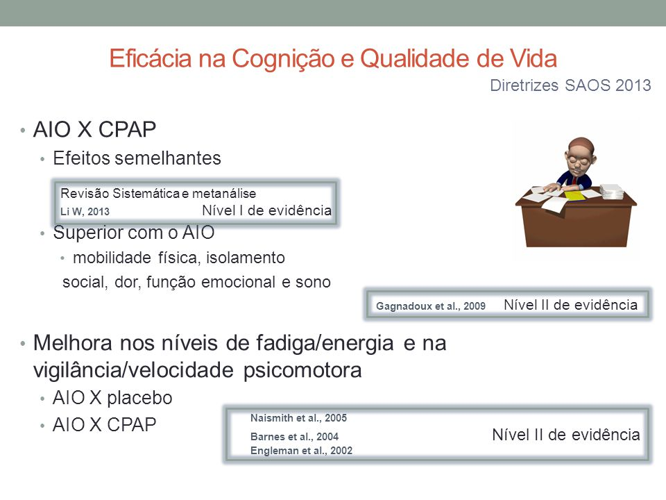 Eficácia na Cognição e Qualidade de Vida AIO X CPAP Efeitos semelhantes Superior com o AIO mobilidade física, isolamento social, dor, função emocional