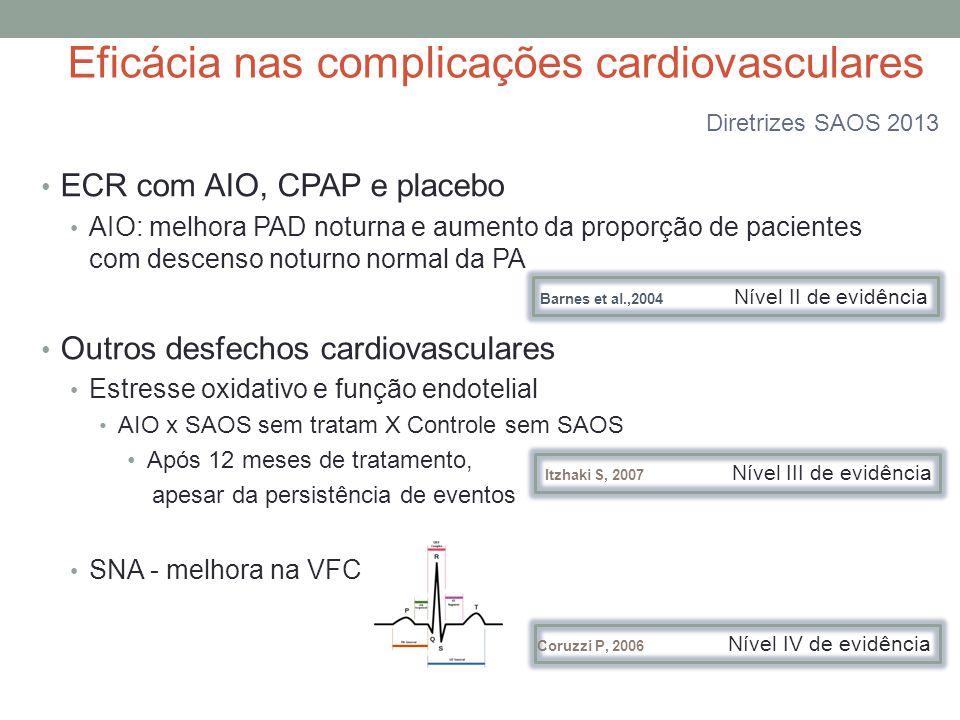 ECR com AIO, CPAP e placebo AIO: melhora PAD noturna e aumento da proporção de pacientes com descenso noturno normal da PA Outros desfechos cardiovasc