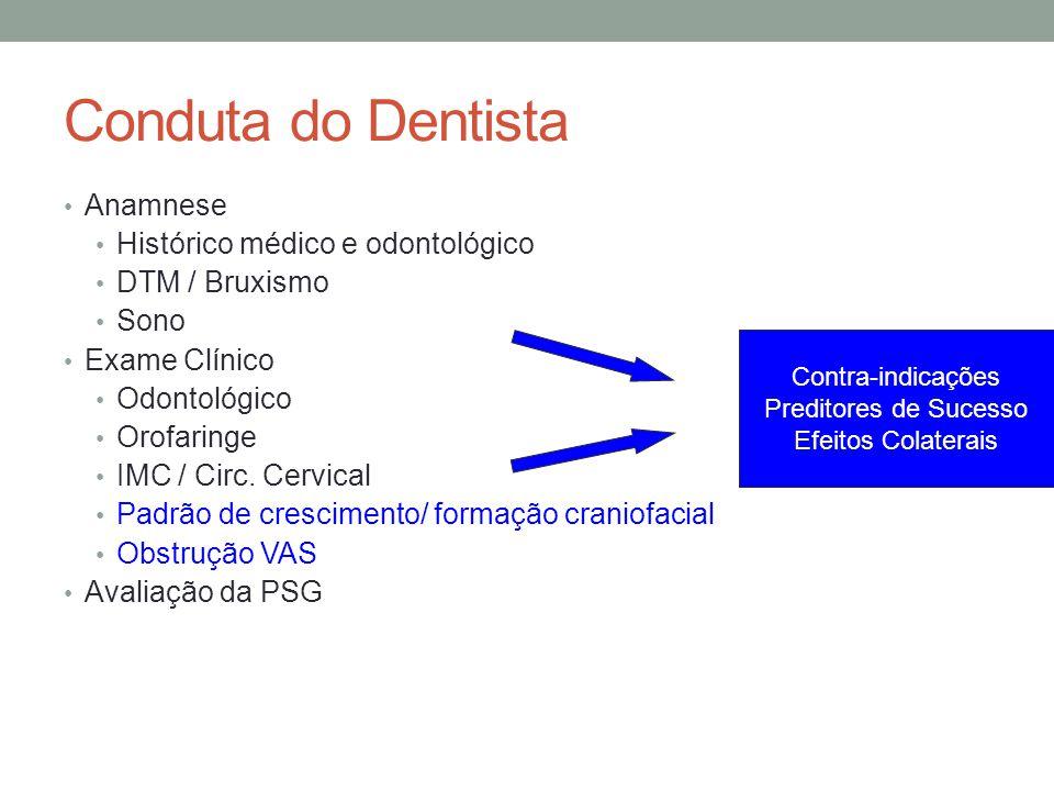 Conduta do Dentista Anamnese Histórico médico e odontológico DTM / Bruxismo Sono Exame Clínico Odontológico Orofaringe IMC / Circ. Cervical Padrão de