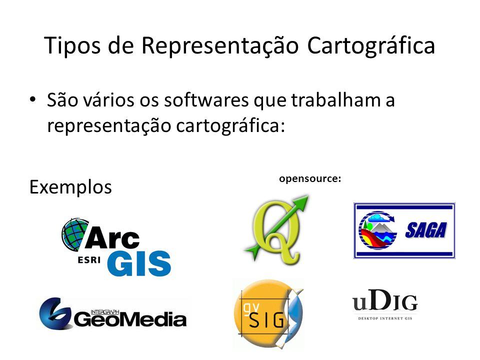 Tipos de Representação Cartográfica São vários os softwares que trabalham a representação cartográfica: Exemplos opensource: