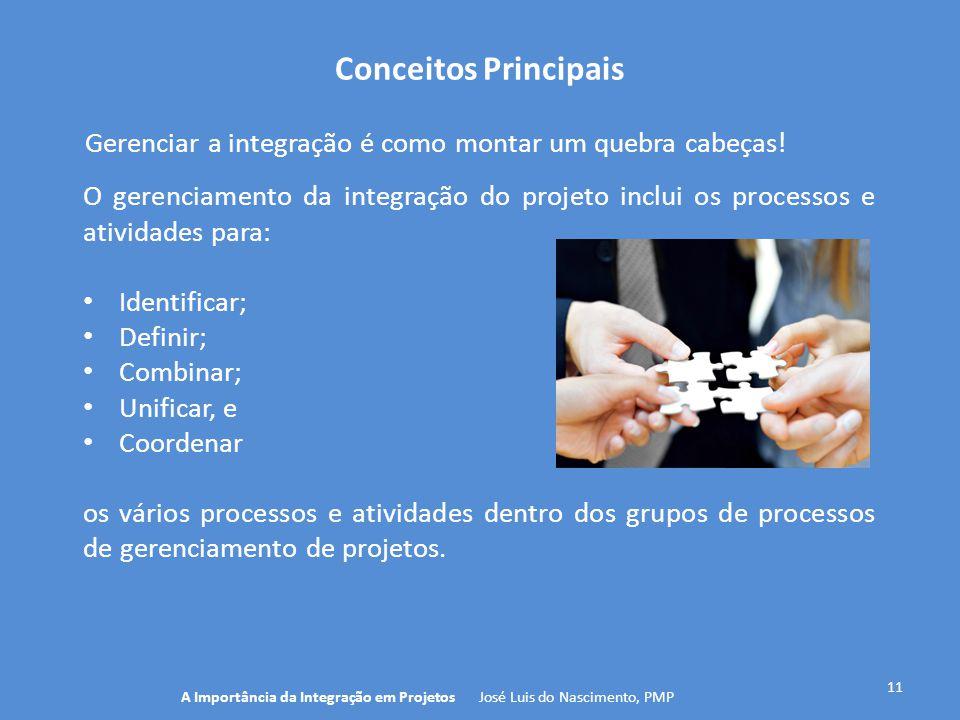 Conceitos Principais Gerenciar a integração é como montar um quebra cabeças! 11 A Importância da Integração em Projetos José Luis do Nascimento, PMP O