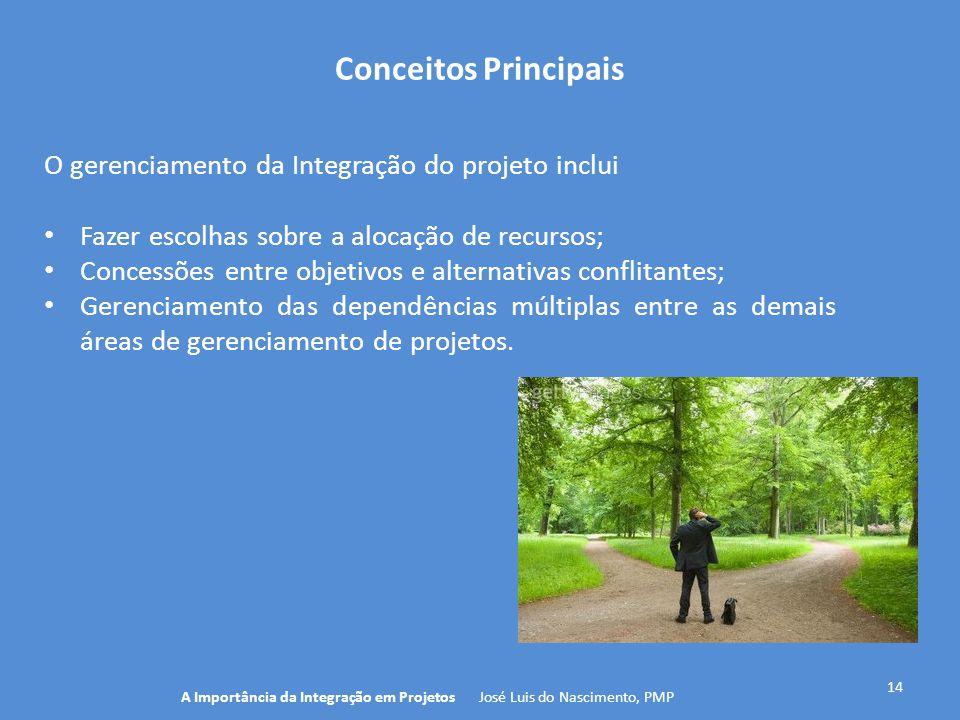 Conceitos Principais 14 O gerenciamento da Integração do projeto inclui Fazer escolhas sobre a alocação de recursos; Concessões entre objetivos e alte