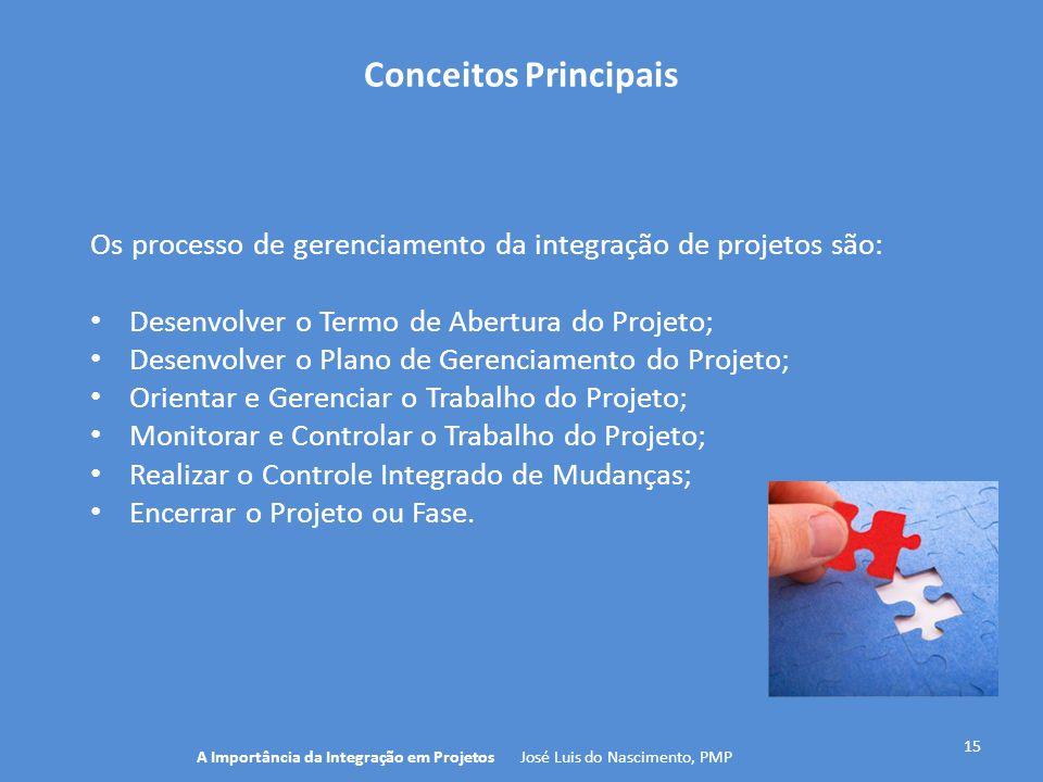 Conceitos Principais 15 Os processo de gerenciamento da integração de projetos são: Desenvolver o Termo de Abertura do Projeto; Desenvolver o Plano de