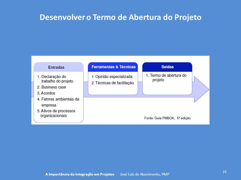 Desenvolver o Termo de Abertura do Projeto 21 A Importância da Integração em Projetos José Luis do Nascimento, PMP