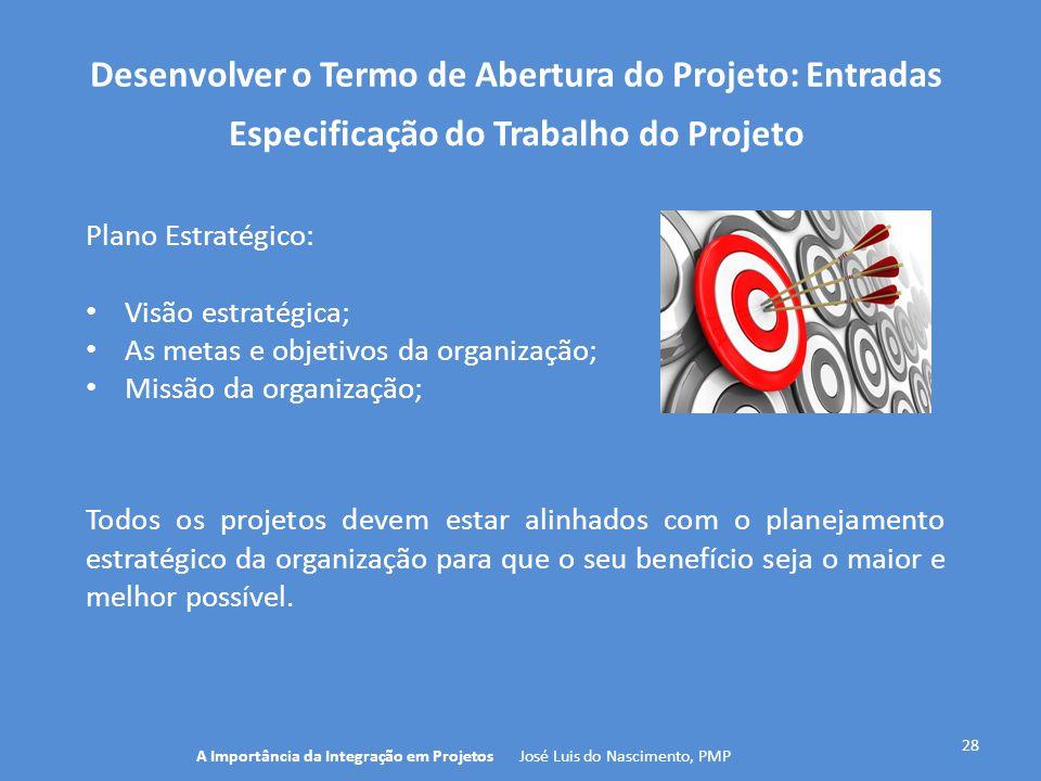 Desenvolver o Termo de Abertura do Projeto: Entradas 28 Plano Estratégico: Visão estratégica; As metas e objetivos da organização; Missão da organizaç