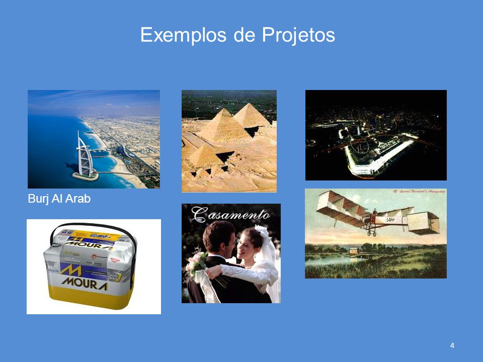 Motivos pelos quais projetos são implementados Necessidade Apresentadas em GPD Solicitação do Cliente Avanço Tecnológico Exigência Legal Necessidade Social 5