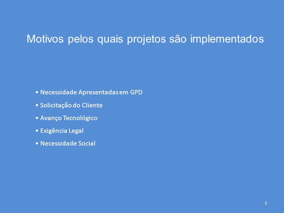 Motivos pelos quais projetos são implementados Necessidade Apresentadas em GPD Solicitação do Cliente Avanço Tecnológico Exigência Legal Necessidade S