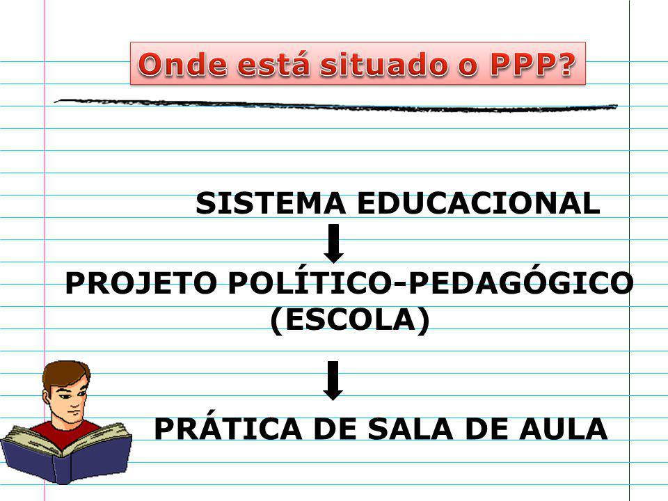 SISTEMA EDUCACIONAL PROJETO POLÍTICO-PEDAGÓGICO (ESCOLA) PRÁTICA DE SALA DE AULA