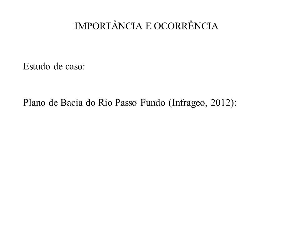 IMPORTÂNCIA E OCORRÊNCIA Estudo de caso: Plano de Bacia do Rio Passo Fundo (Infrageo, 2012):