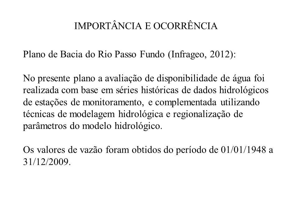 IMPORTÂNCIA E OCORRÊNCIA Plano de Bacia do Rio Passo Fundo (Infrageo, 2012): No presente plano a avaliação de disponibilidade de água foi realizada co