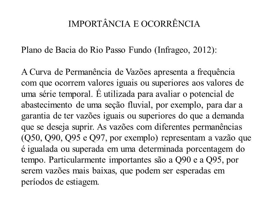 IMPORTÂNCIA E OCORRÊNCIA Plano de Bacia do Rio Passo Fundo (Infrageo, 2012): A Curva de Permanência de Vazões apresenta a frequência com que ocorrem v