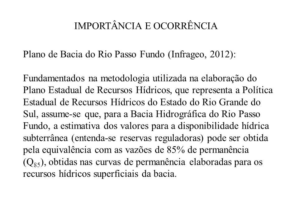 IMPORTÂNCIA E OCORRÊNCIA Plano de Bacia do Rio Passo Fundo (Infrageo, 2012): Fundamentados na metodologia utilizada na elaboração do Plano Estadual de