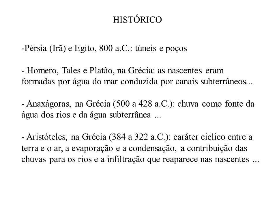 HISTÓRICO -Pérsia (Irã) e Egito, 800 a.C.: túneis e poços - Homero, Tales e Platão, na Grécia: as nascentes eram formadas por água do mar conduzida po