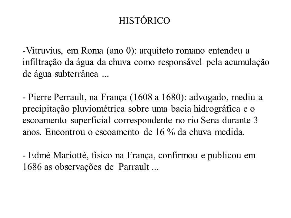 HISTÓRICO -Vitruvius, em Roma (ano 0): arquiteto romano entendeu a infiltração da água da chuva como responsável pela acumulação de água subterrânea..