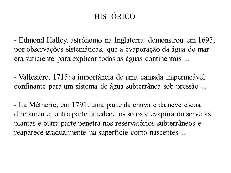 HISTÓRICO - Edmond Halley, astrônomo na Inglaterra: demonstrou em 1693, por observações sistemáticas, que a evaporação da água do mar era suficiente p