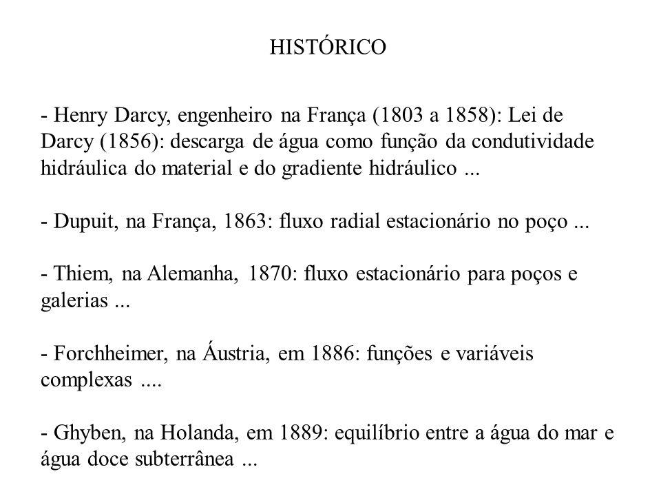HISTÓRICO - Henry Darcy, engenheiro na França (1803 a 1858): Lei de Darcy (1856): descarga de água como função da condutividade hidráulica do material