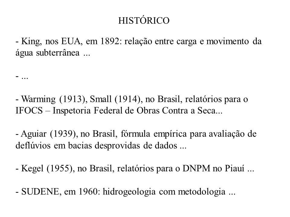 HISTÓRICO - King, nos EUA, em 1892: relação entre carga e movimento da água subterrânea... -... - Warming (1913), Small (1914), no Brasil, relatórios